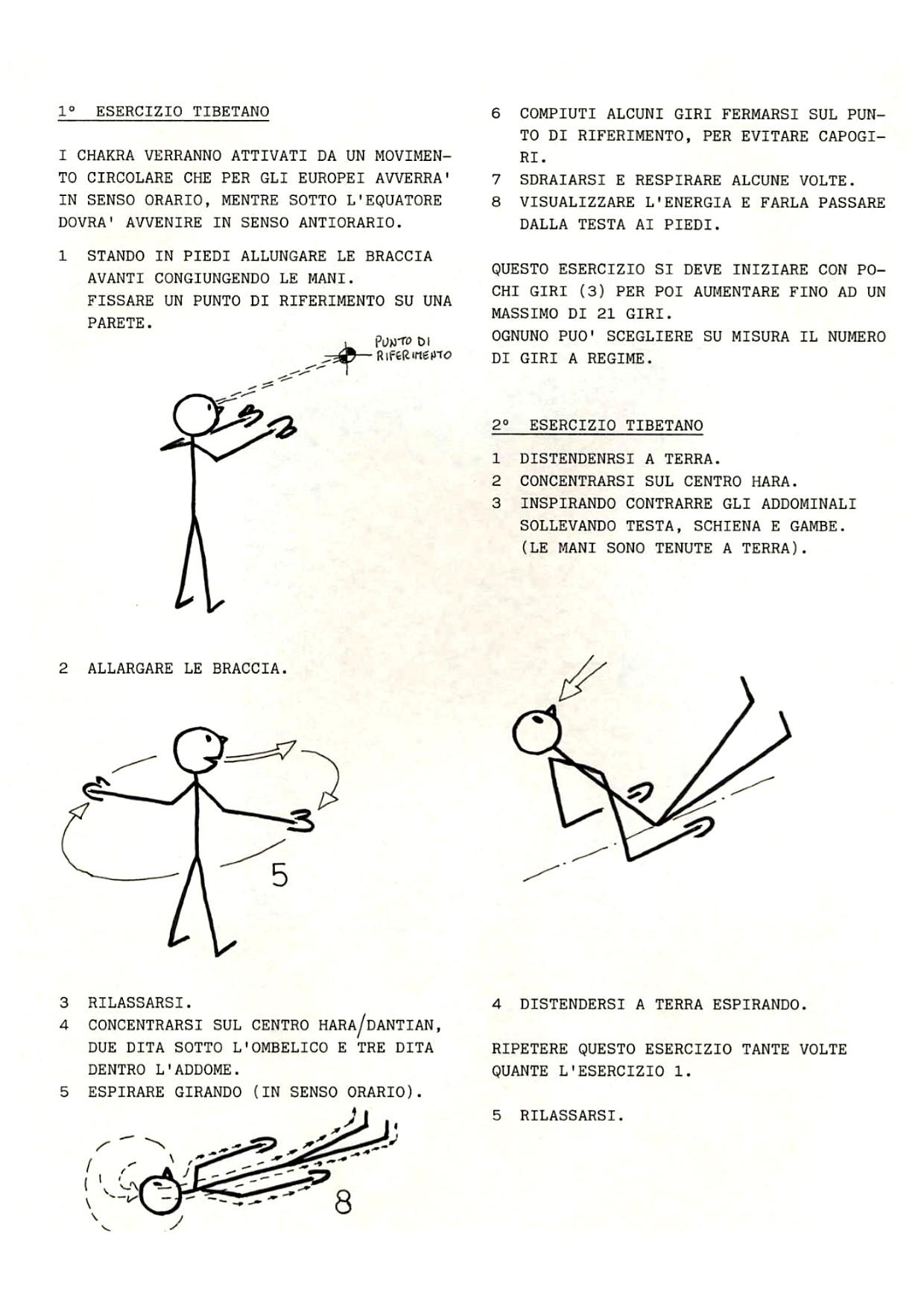 Civico20 News | Contro la noia da ombrellone … |